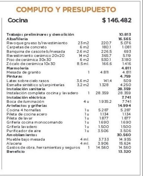 Ejemplo de presupuesto de reforma great best formato for Presupuestos de reformas